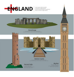 England landmark and travel attractions vector