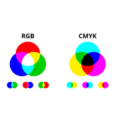 Rgb and cmyk color mixing diagram vector