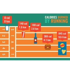 Calories burned by running infographic vector image