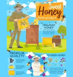Honey harvest beekeeper checking beehive vector