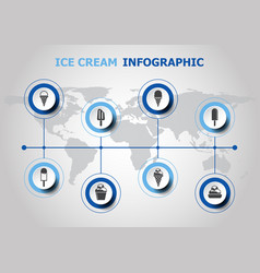 Infographic design with ice cream icons vector