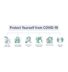 Protect yourself from covid-19 poster with flat vector