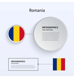 Romania Country Set of Banners vector