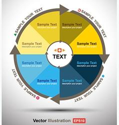 System loop vector