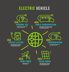 Infographics of electric vehicle vector