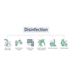 disinfection tips poster with flat icons vector image