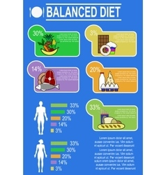 Infographic chart of healthy vector image