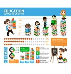 School infographic set vector