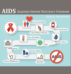 Aids infographics vector