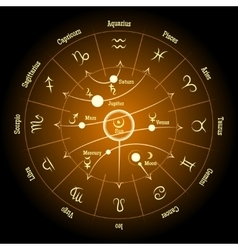 Astrological zodiac and planet signs Planetary vector image