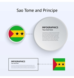 Sao Tome and Principe Country Set of Banners vector image