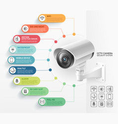 Home security camera video surveillance systems vector
