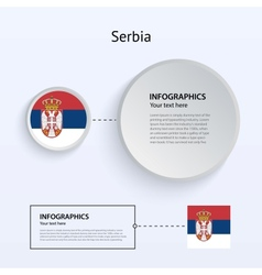 Serbia country set of banners vector