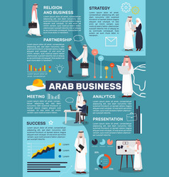 Arab business people infographics vector