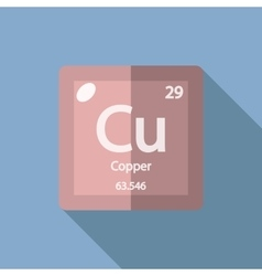 Chemical element Copper Flat vector