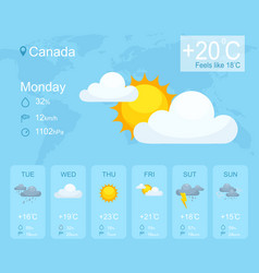 Weather forecast smartphone application vector