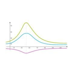 Business data market elements dot bar pie charts vector