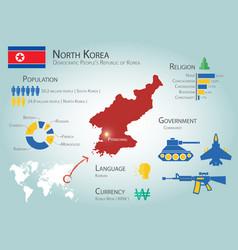 North korea infographics vector