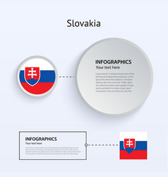 Slovakia Country Set of Banners vector