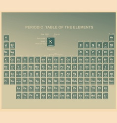 Periodic Table of the Elements with atomic number vector image vector image