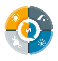 Repair of air conditioner and ventilation vector