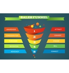 Sales funnel business purchases infographic vector