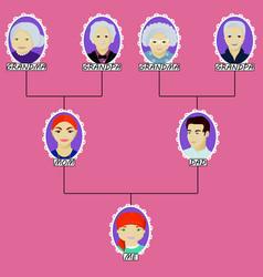 Cartoon family tree of the girl vector