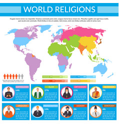 World religions infographics vector
