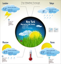 Modern weather forecast template vector image
