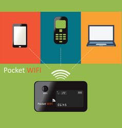 Pocket wifi design vector
