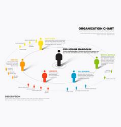 Minimalist company organization hierarchy schema vector