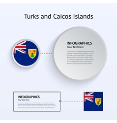 Turks and Caicos Islands Country Set of Banners vector