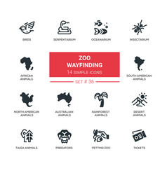 Zoo wayfinding - modern line icons set vector