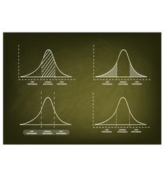 Standard Deviation Diagram Graph on Chalkboard vector image vector image
