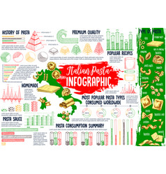Italian pasta infographics with charts vector
