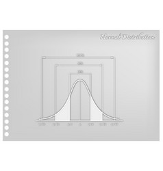 paper art of normal distribution chart or gaussian vector image