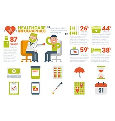Healthcare and medical infographic concept vector