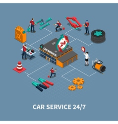 Car Service Center Isometric Flowchart Composition vector image