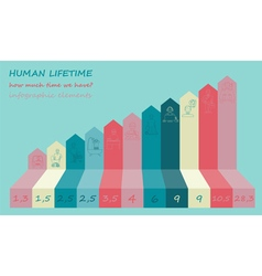 How much time we have Lifetime elements vector image vector image