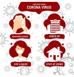 Save from corona virus info graphic vector