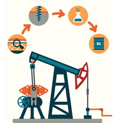 Process of oil production vector