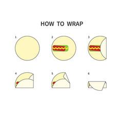 Tortilla wrapping guide burrito roll diagram how vector