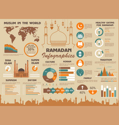 Ramadan muslim islam world infographics vector