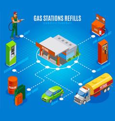 Gas stations refills flowchart vector