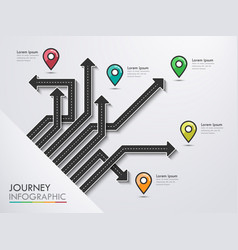 road trip journey route and road to success vector image