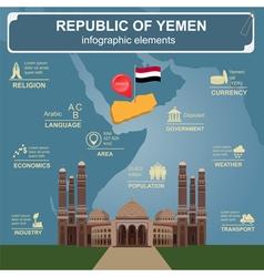 Yemen infographics statistical data sights vector