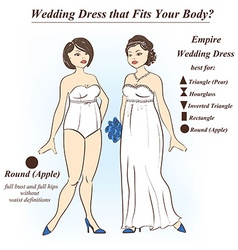 Woman in underwear and Empire wedding dress vector image