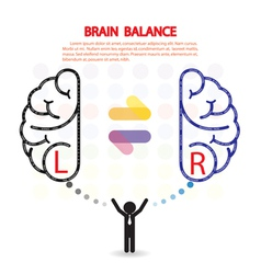 Creative left and right brain Idea concept vector image
