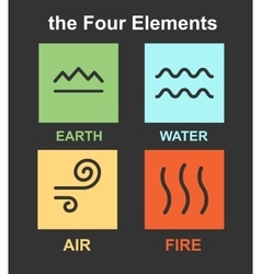 Set of 4 elements vector image vector image