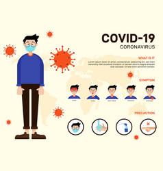 Covid-19 coronavirus outbreak infographic vector